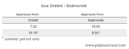 Bus schedule Dubrovnik Orebic