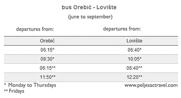 timetable bus orebic - loviste
