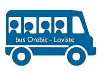 Orebic to Loviste Bus