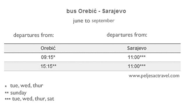Sarajevo to Orebic bus schedule